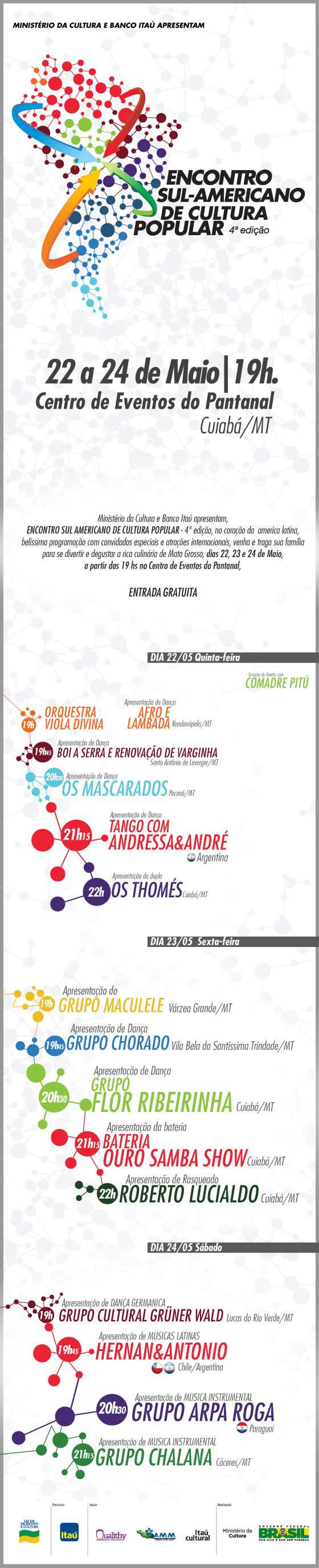 Programação - 4º Entro Sul-Americano de Cultura Popular
